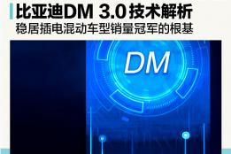 凭什么稳居插电混动的销量冠军? 答案就在比亚迪DM 3.0技术